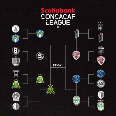 Liga Concacaf podría ser mandato costarricense